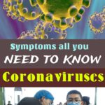 Coronaviruses symptoms all you need to know